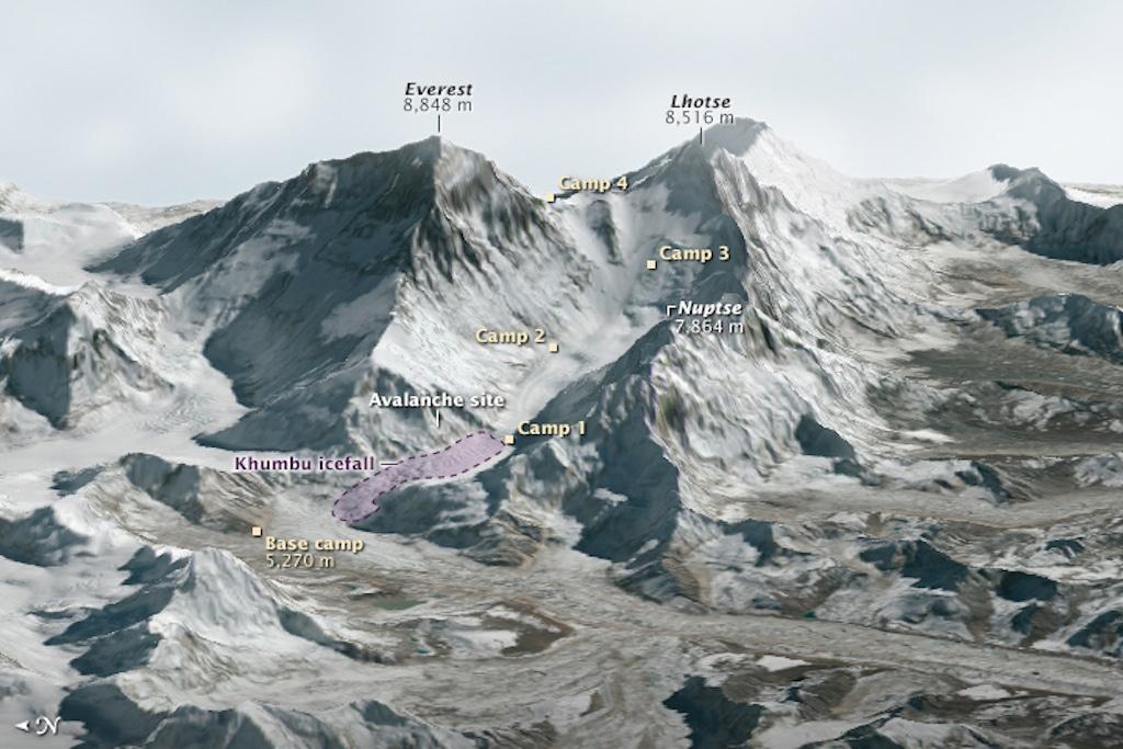 Everest Base Camp Hiking Path