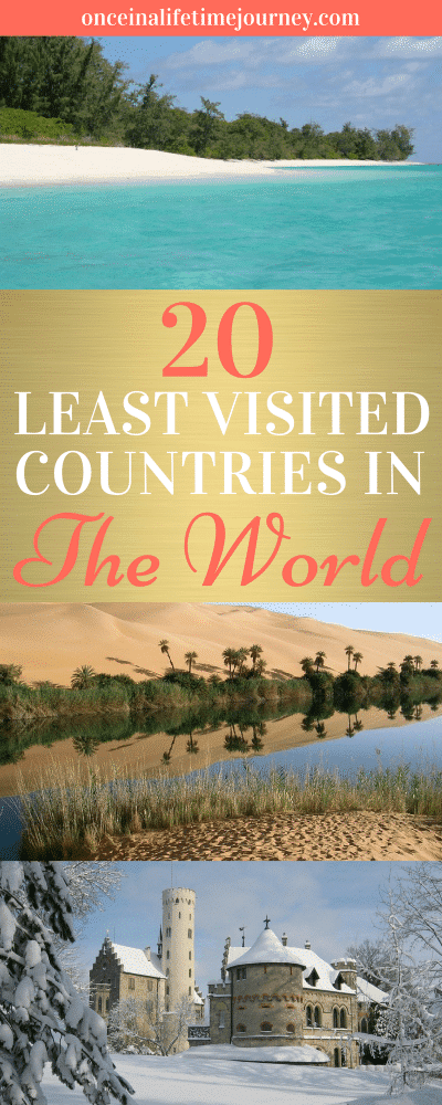 20 Least Visited Countries in the World
