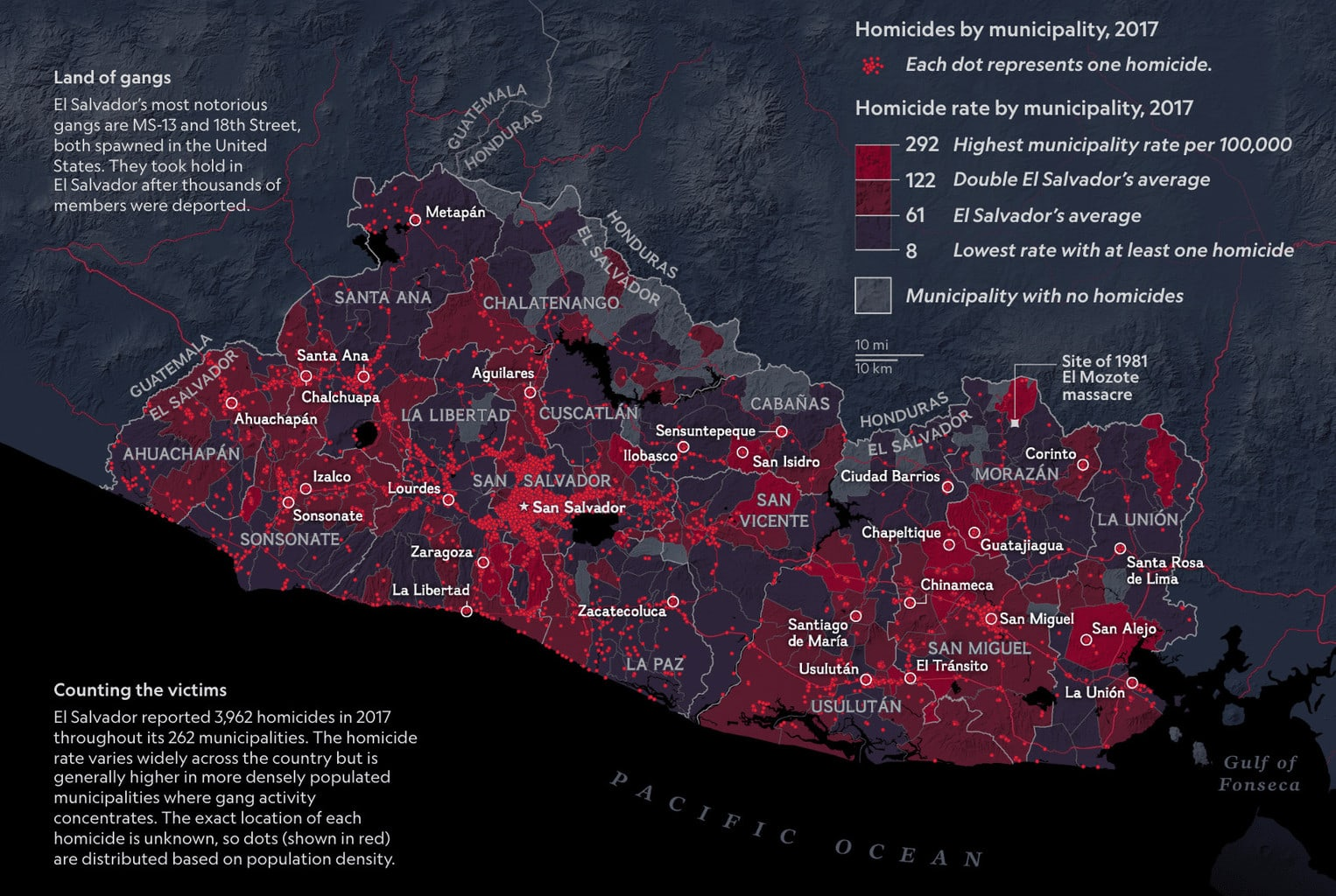 Homicide rate in El Salvador. Source: National Geographic