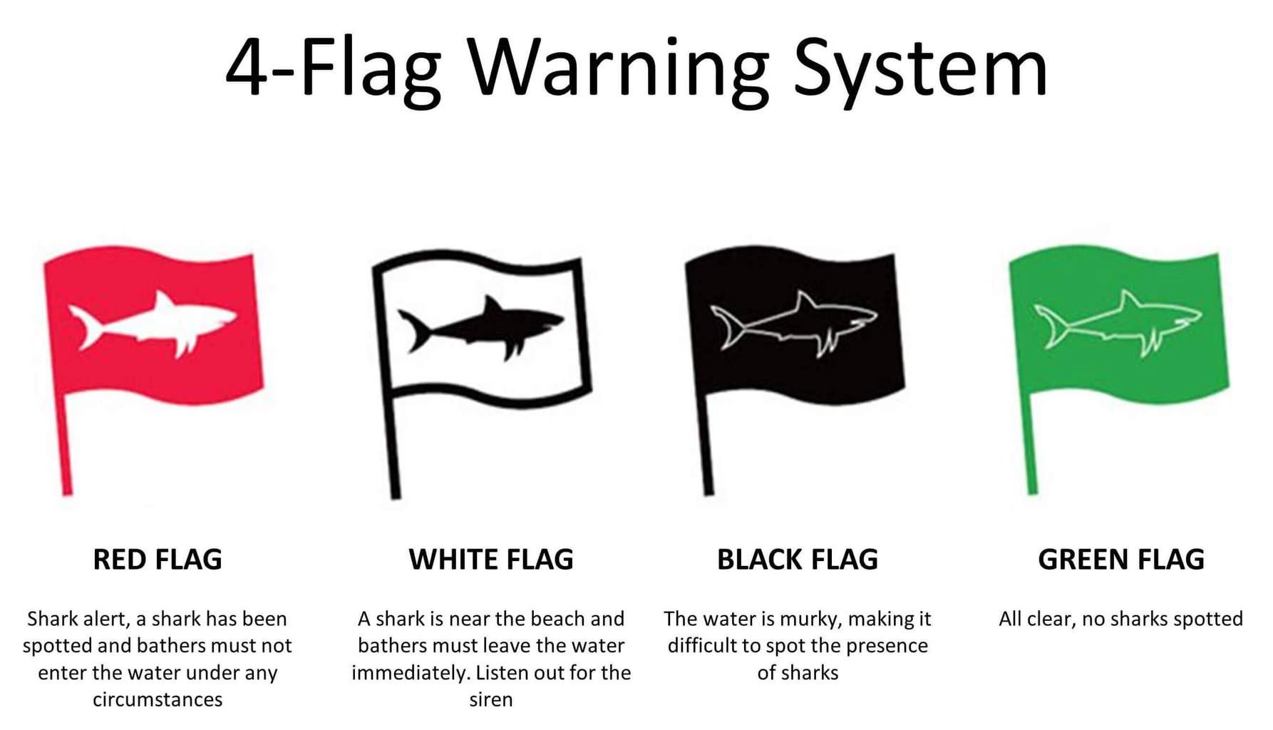 shark flag warning system