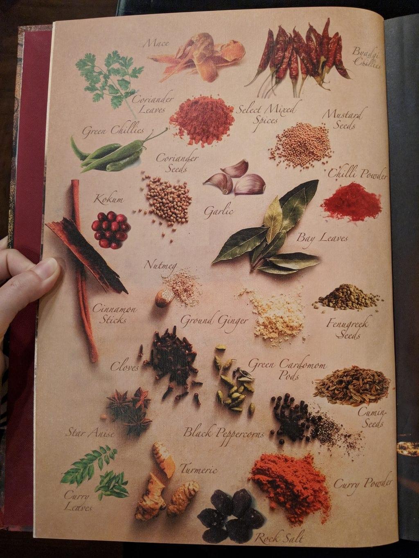 """The spices a Karavalli Restaurant"""