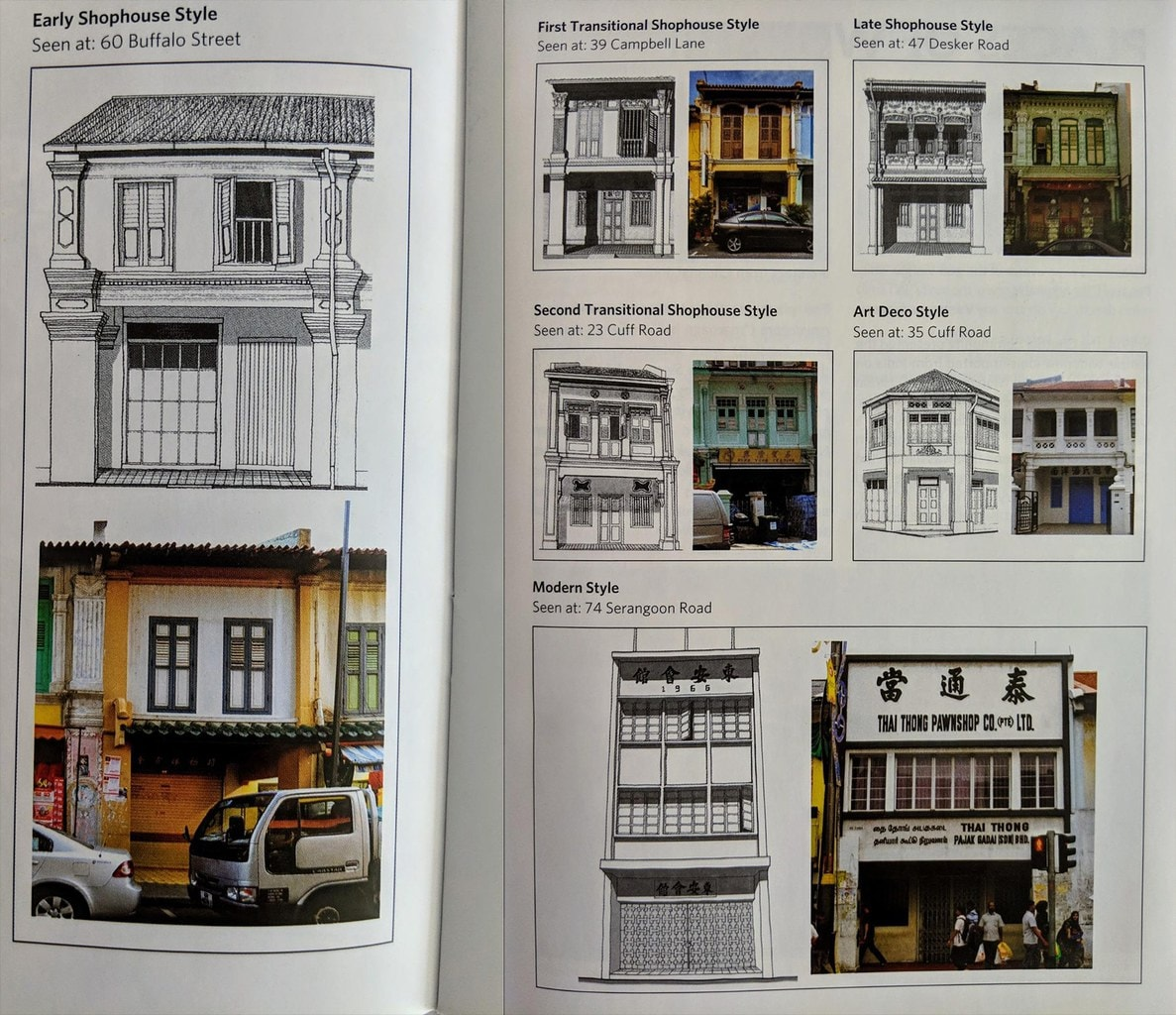 Architecture Evolution. The National Board Little India Heritage Trail booklet