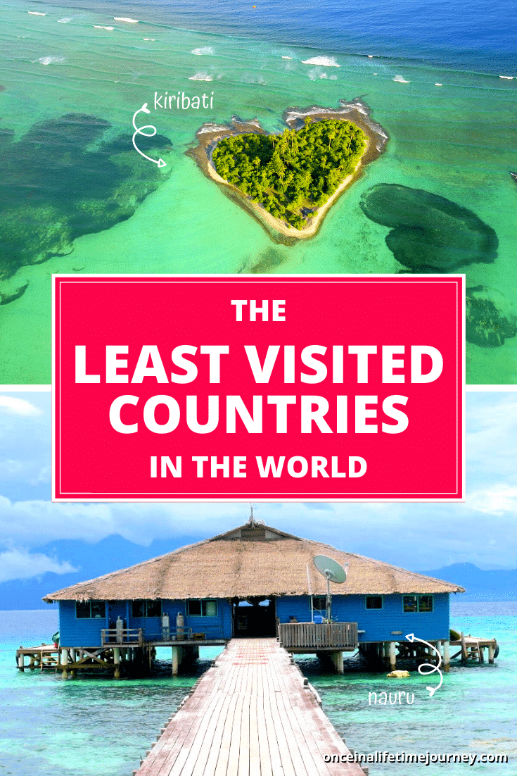 The least visited countries in the world Pin 01