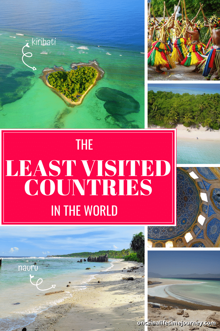 The least visited countries in the world Pin 02