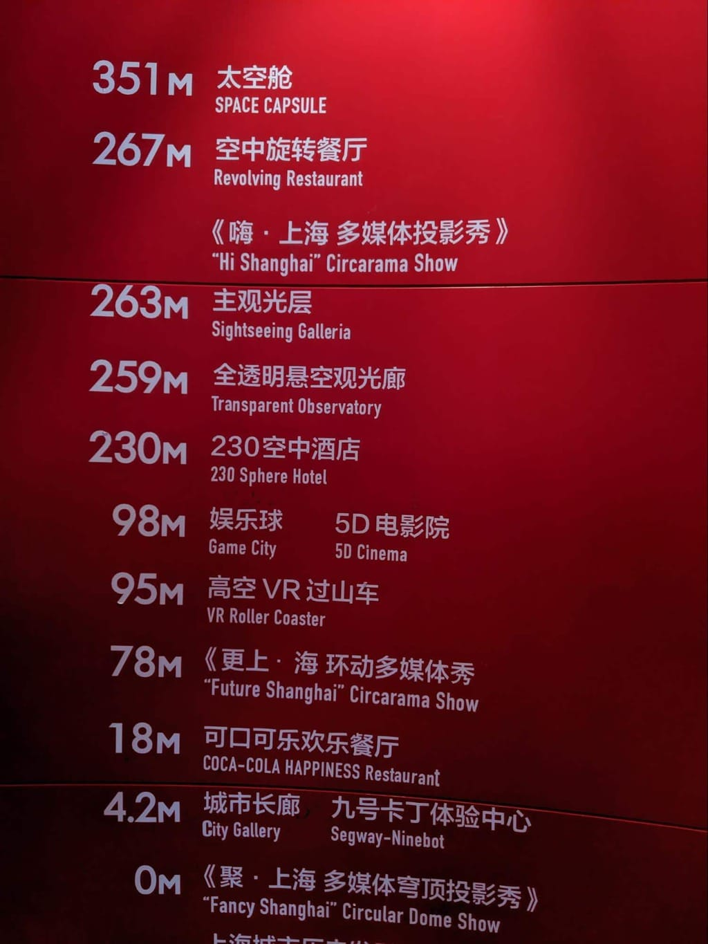 The Oriental Pearl Tower information