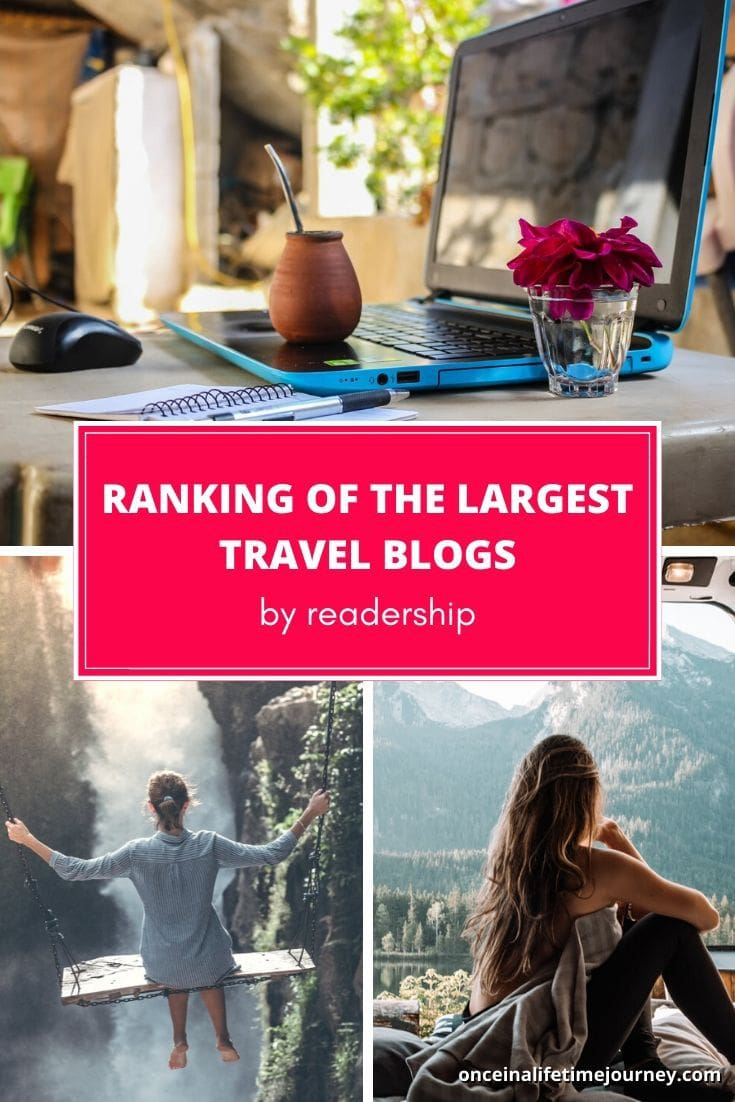 Ranking of the largest travel blogs ranked by readership
