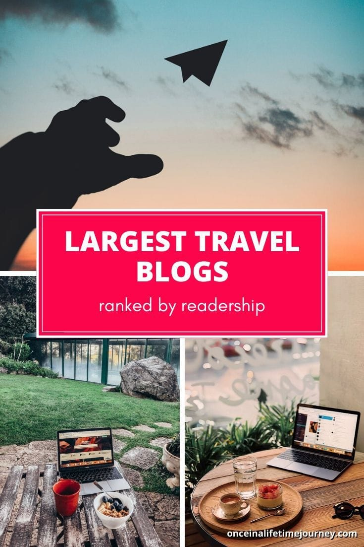 The largest travel blogs ranked by readership